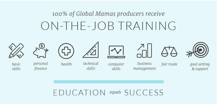 global mamas stats